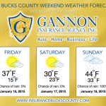 Bucks County Weekend Weather brought to you by Gannon Insurance Agency