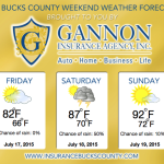 Weekend Weather brought to you by Gannon Insurance Agency, Inc.