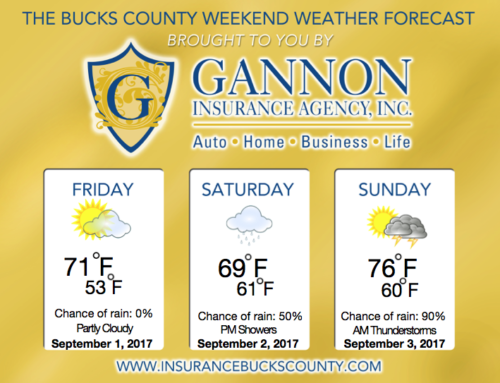 Weekend Weather Presented by Gannon Insurance Agency