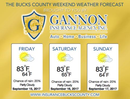 Weekend Weather Presented by Gannon Insurance Agency